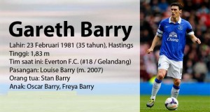 Gareth Barry.(Okezone/ist)